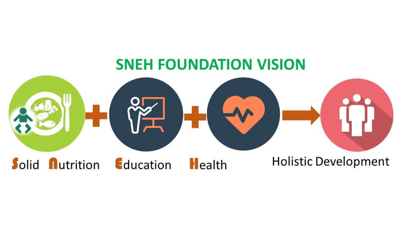 SNEH Foundation - Vision